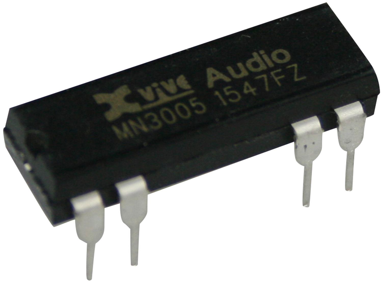 Xvive MN3005