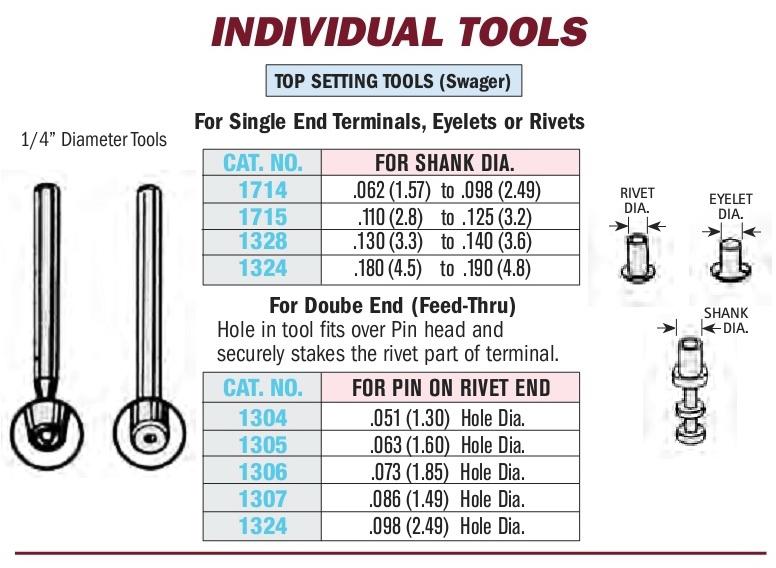 Eyelet Tool